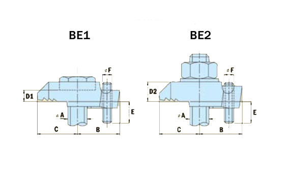 Diagram - BE1/BE2 Clamps