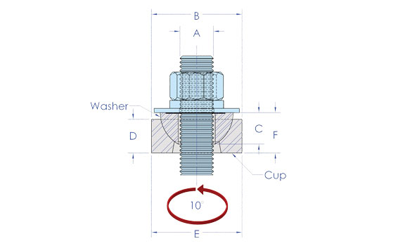 Diagram - BV/BU Cups and Washers