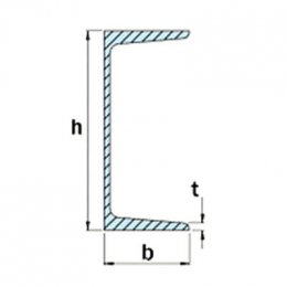 Steel Section Dimensions • BEAMCLAMP