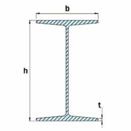 S beam beamclamp for Calcul ipn mur porteur